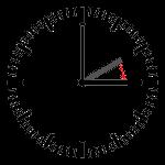 Wskazówka        zegara do przodu